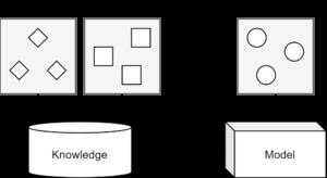 Transfer learning diagram