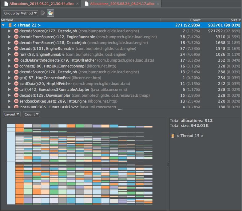 Der Allocation Tracker in Android Studio 1.3