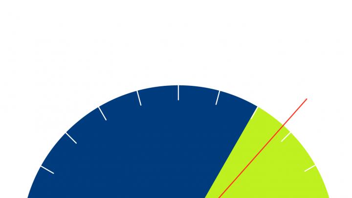 Web Performance Optimisation (Part 2): Perceived Performance