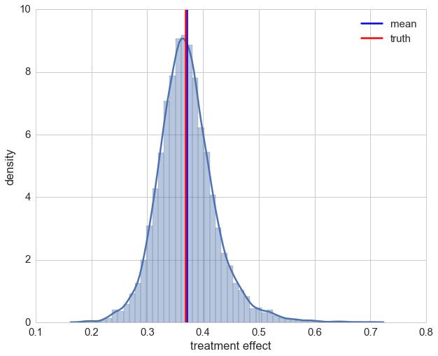 Effect distribution