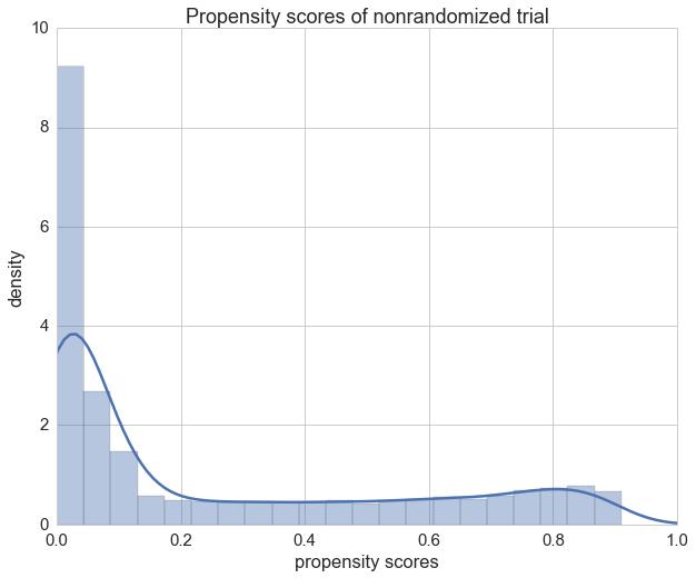 Propensity score: nonrandomized