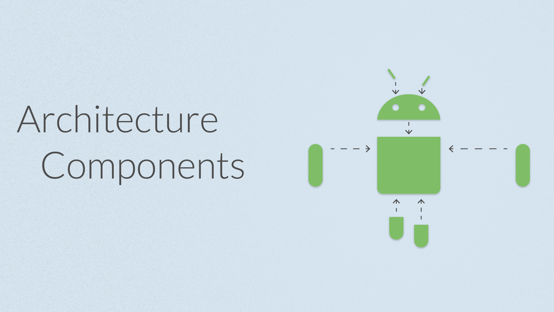 Android Architecture Components Headerbild