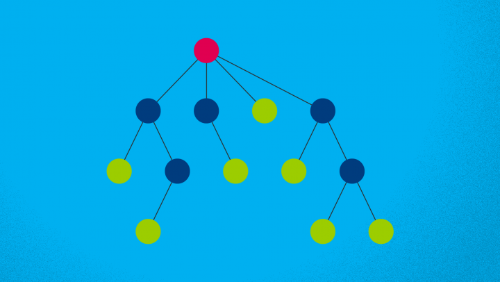A hybrid supervised/unsupervised approach to network anomaly detection