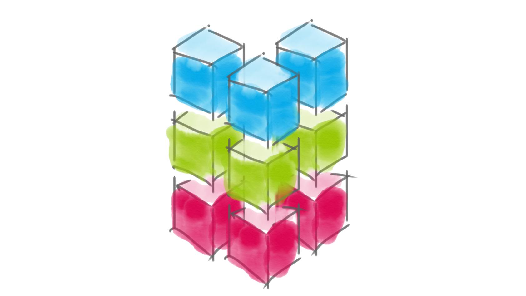 Microservice Migration in 6 steps Grafik