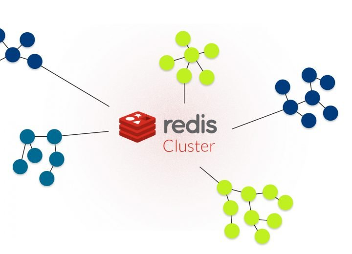Redis Cluster and Partitioning