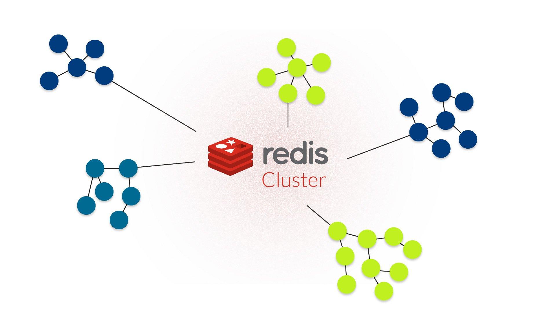 Redis Cluster Illustration