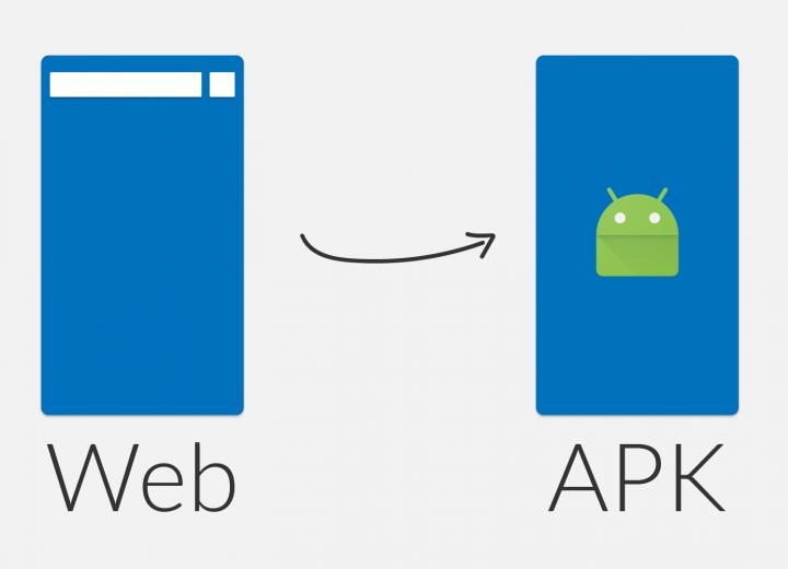 Progressive Web Apps vs. WebAPKs