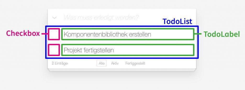 Komponentenbibliothek: Beispiel einer Todo-App