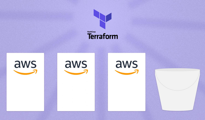 Managing AWS Instances with Terraform