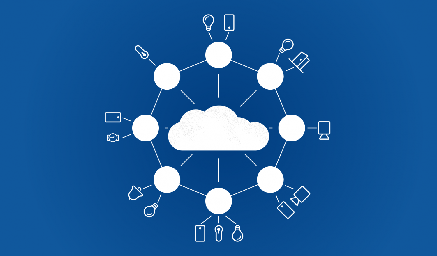 The cloud in the center fanning out to edge nodes and edge devices