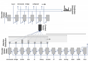 Schematic including the decoder.