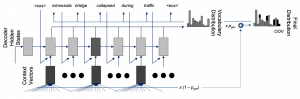 Schematic including the pinter generator.