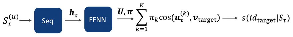 A pretty darn long formula