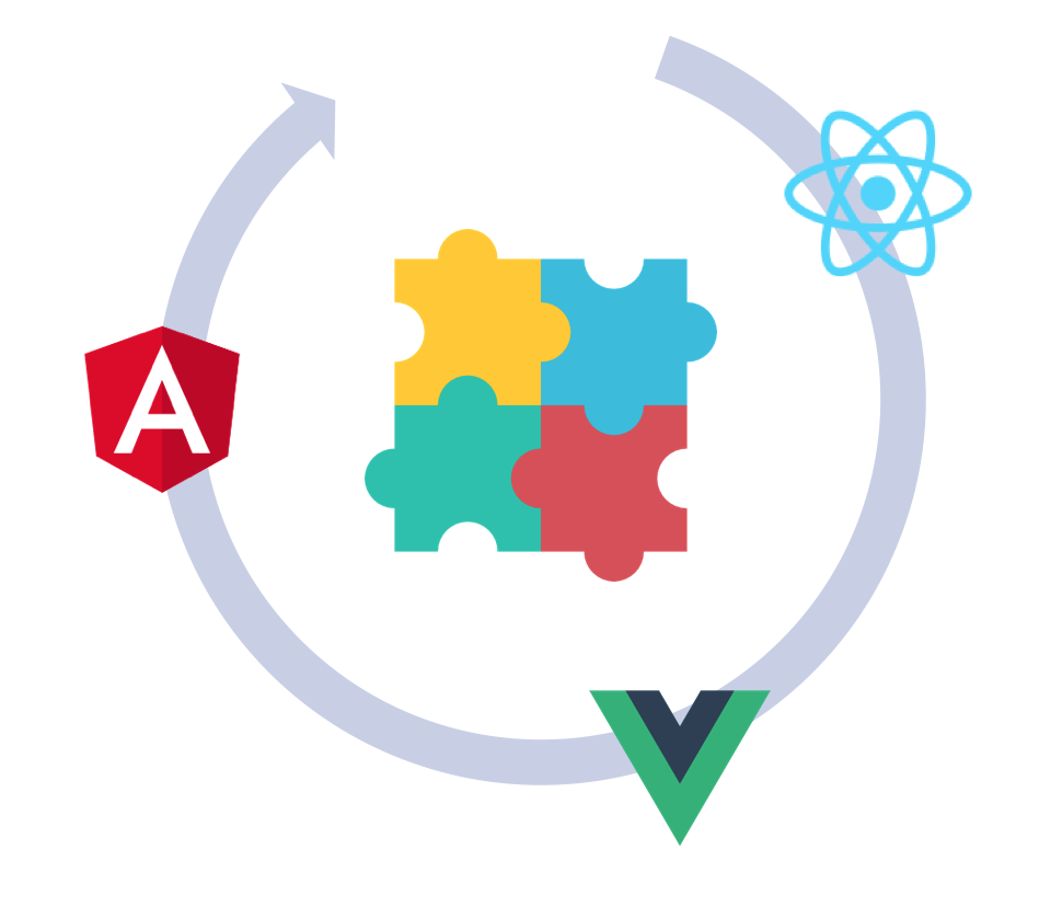 JavaScript frameworks gravitating towards components
