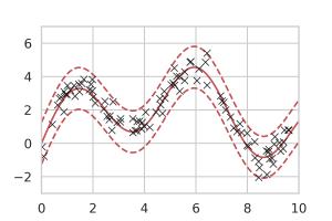 Synthetic training data