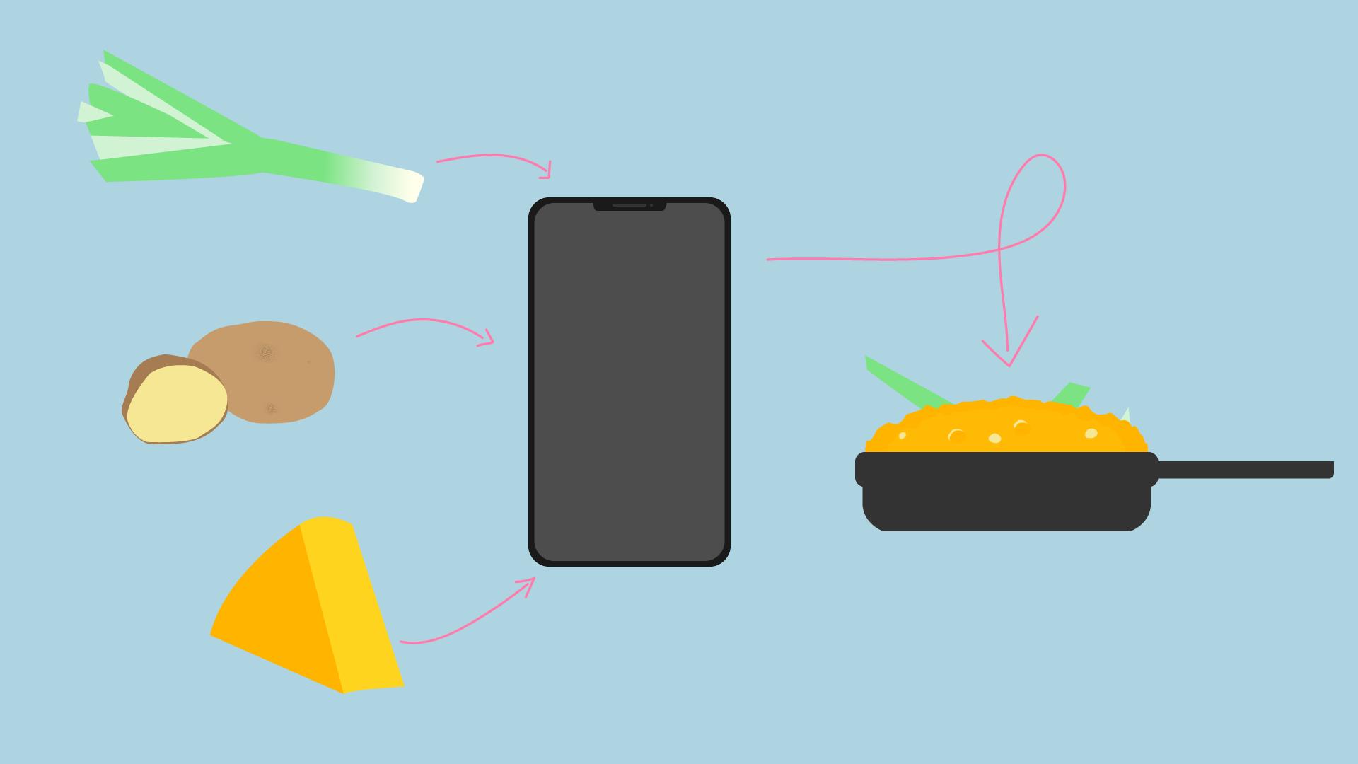 Ein Smartphone verwandelt übriggebliebene Lebensmittel in eine Mahlzeit