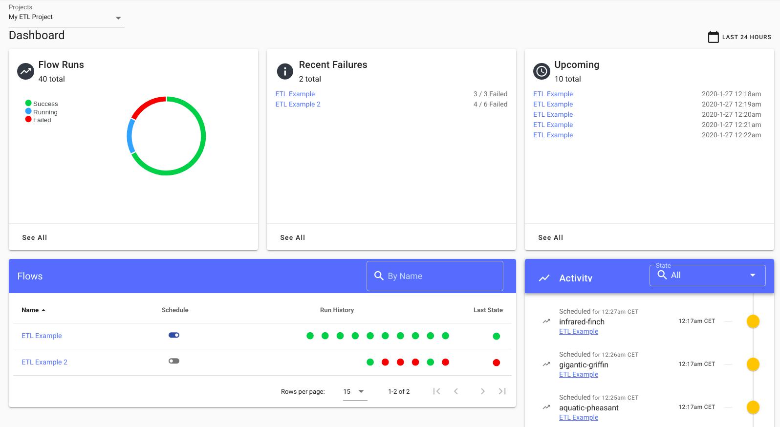 Prefect project dashboard screenshot