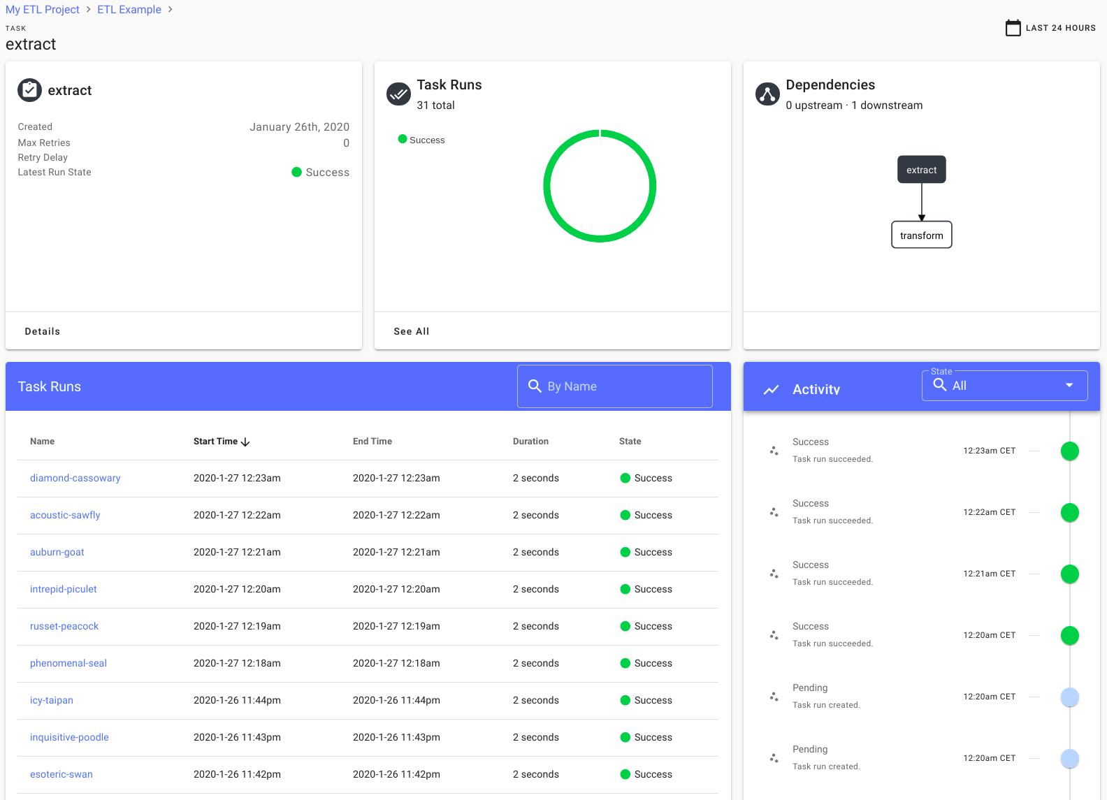 Prefect task dashboard screenshot
