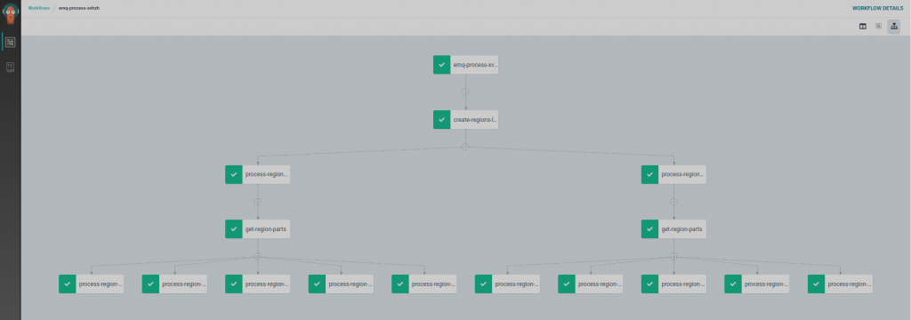 Example of a parallel workflow in the argo web UI
