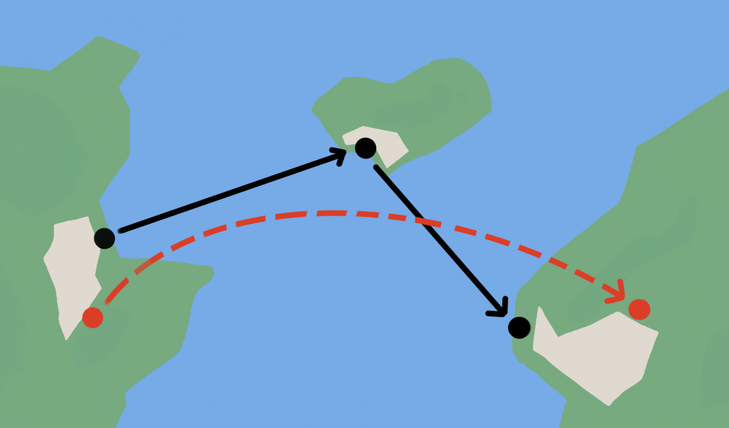 different routes to calculate the time of arrival