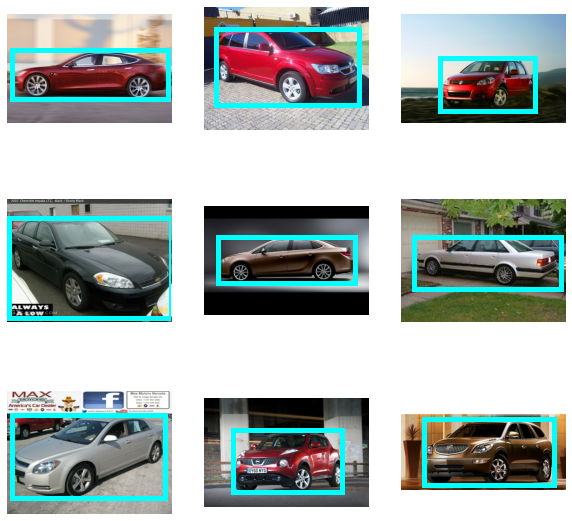 Image of cars detected by the algorithm.