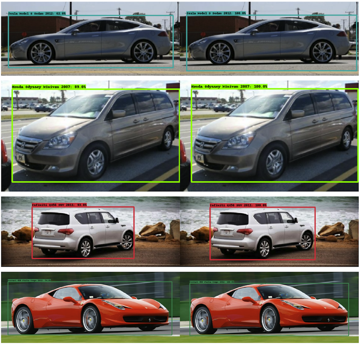 Car comparison with the prediction of the model on the left and the corresponding ground truth on the right.