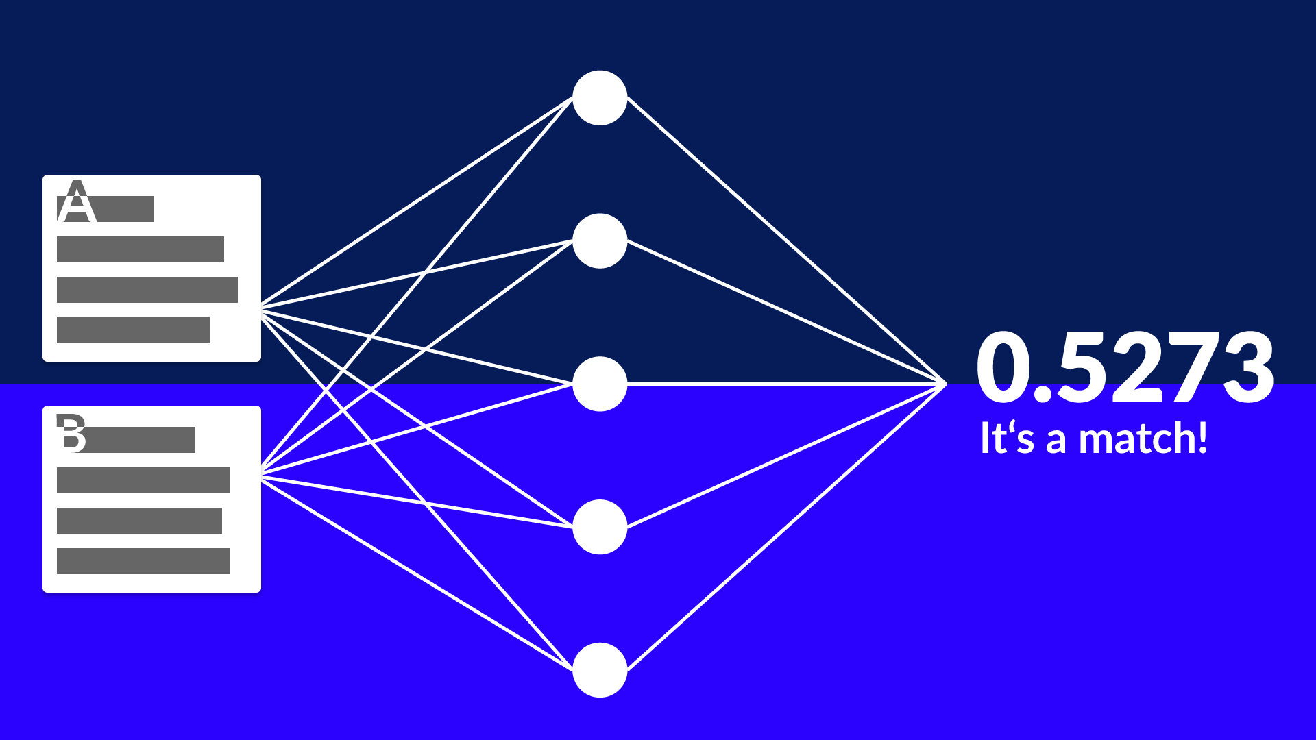 siamese networks for one shot learning