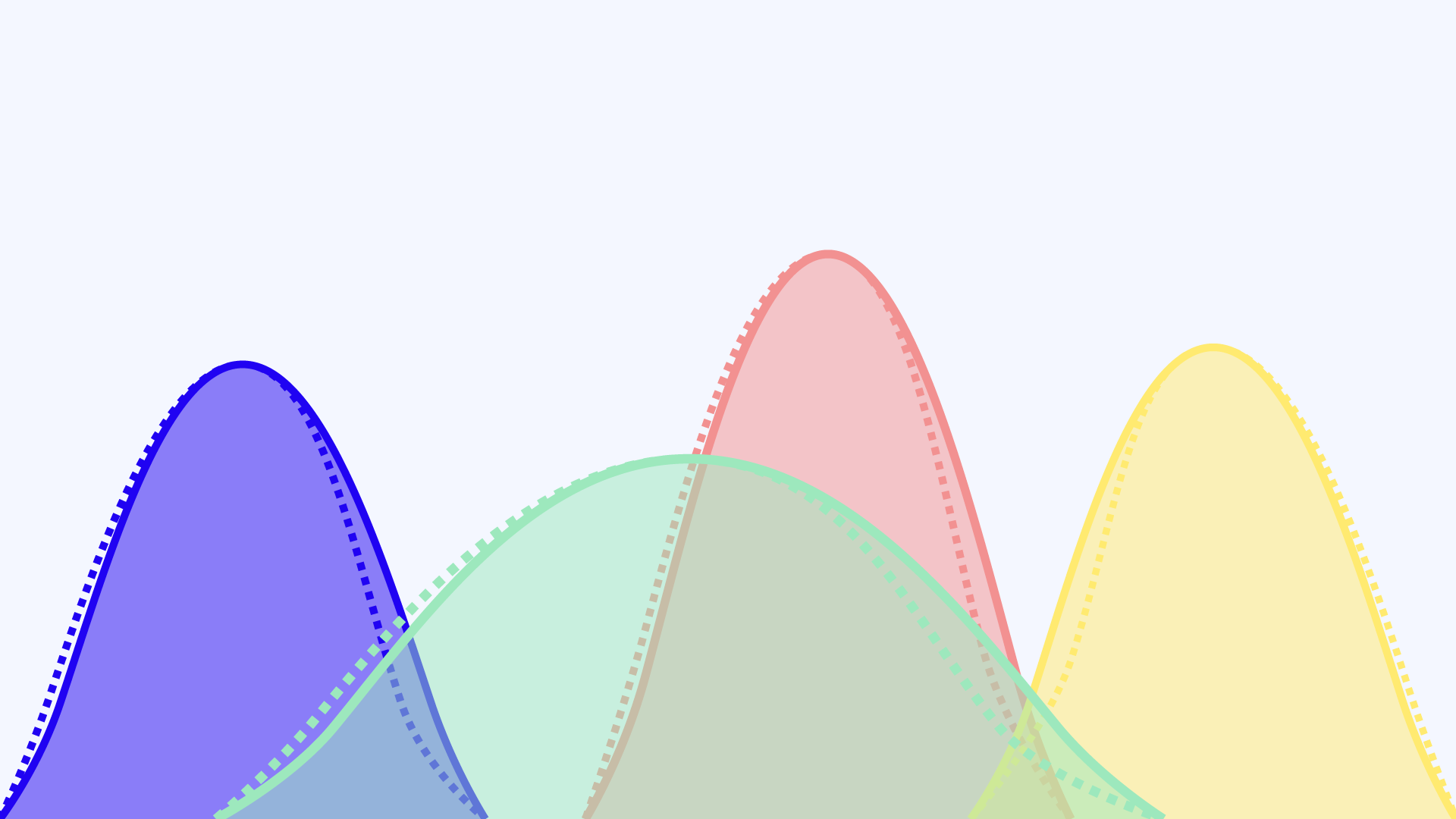 bayesian hierarchical modeling curves