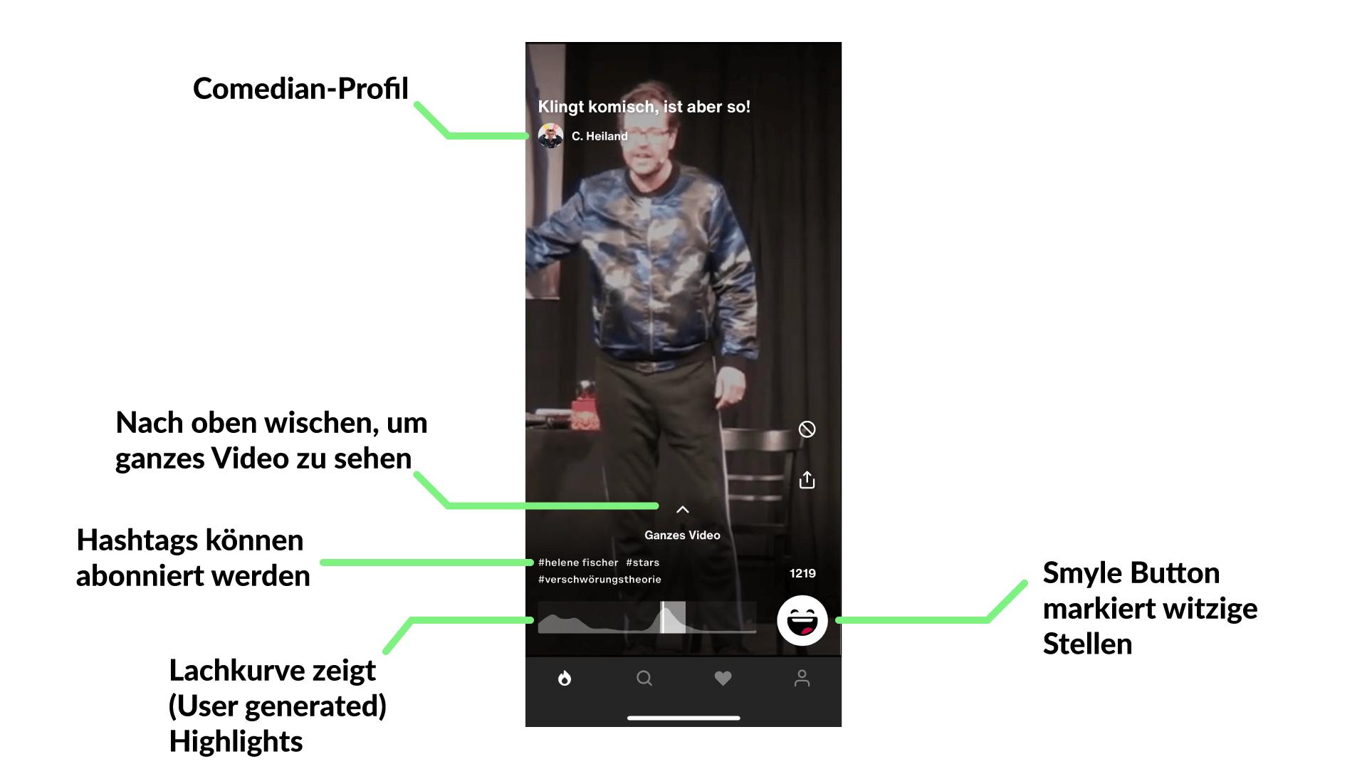 Darstellung der Comedy App Smyle mit Erklärungen