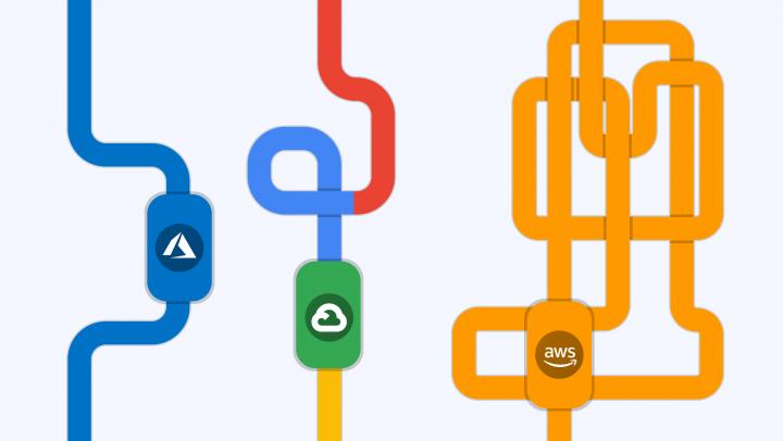 Cloud-Native CI/CD, Part 2: Azure DevOps vs AWS vs Google Cloud
