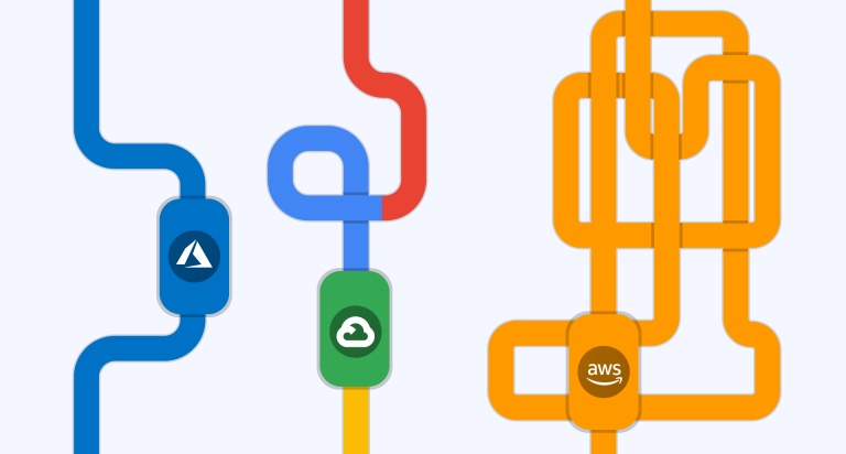cloud-native CI/CD Pipelines in the colors of azure, gcp and aws