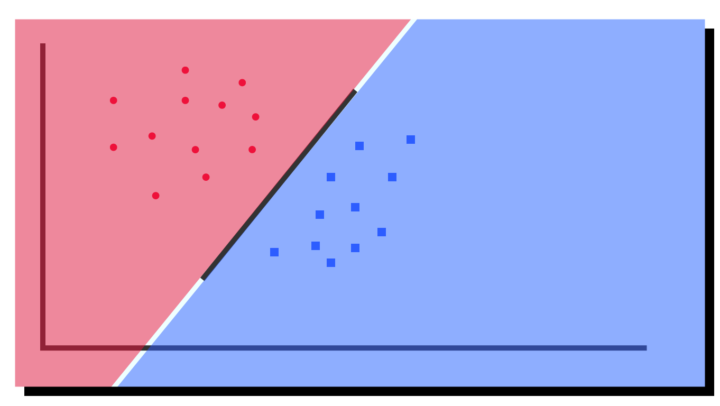 Extensive Guide to Support Vector Machines