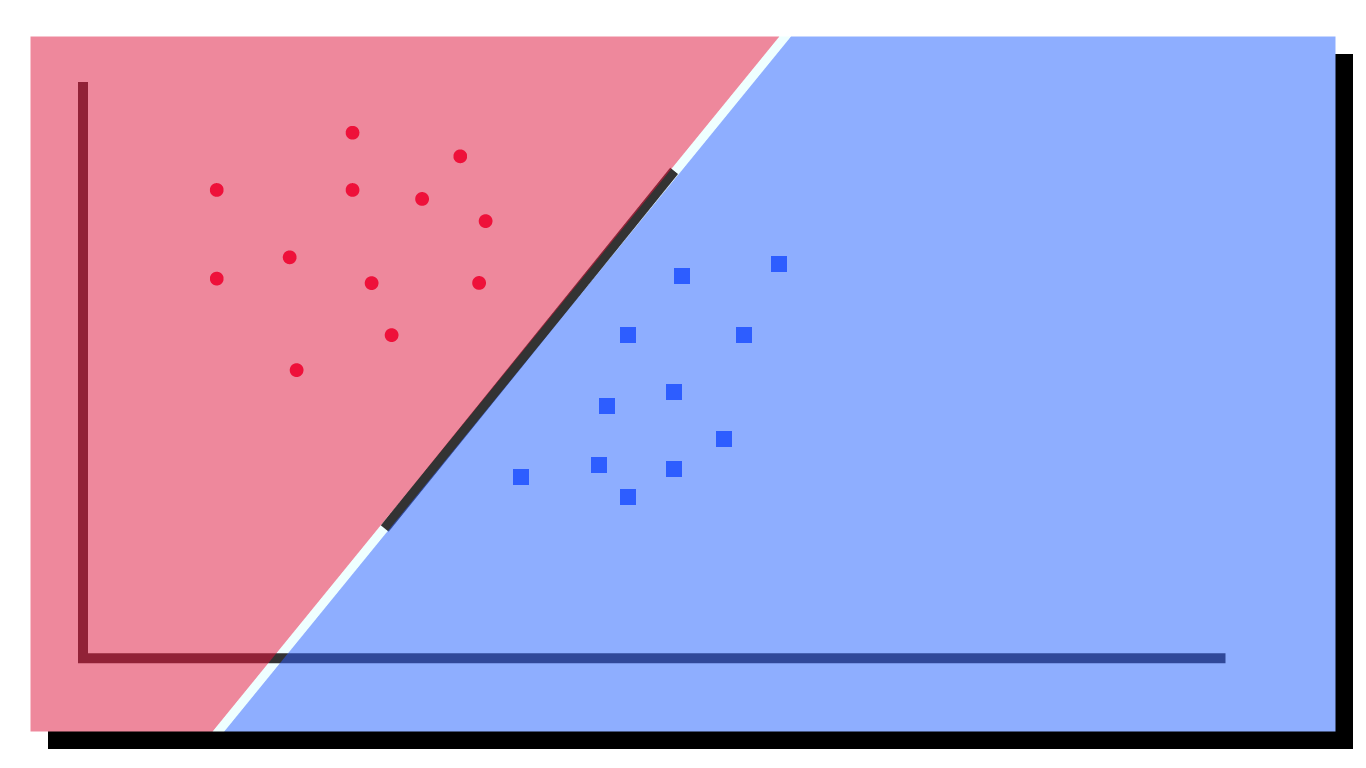 a sylized support vector machine