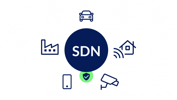 Security mechanisms for IoT using SDN