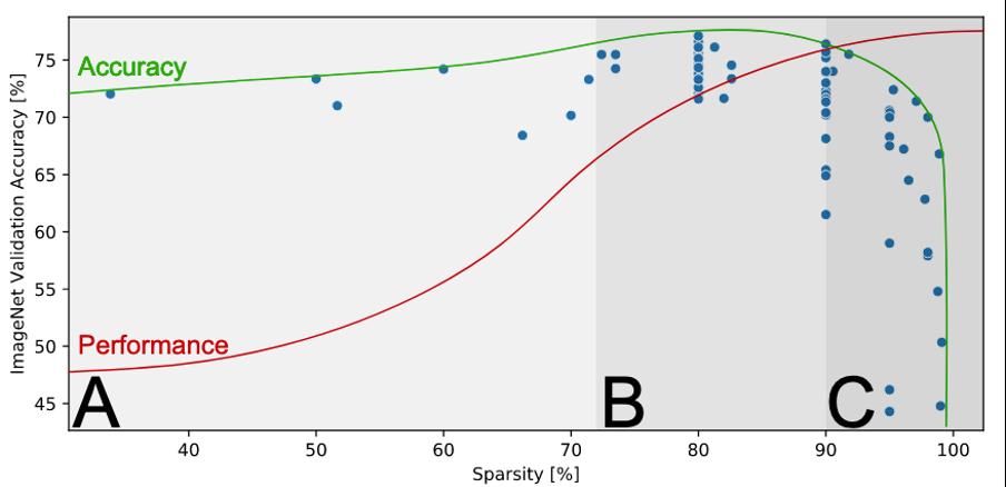 Pruning Test Error Graph