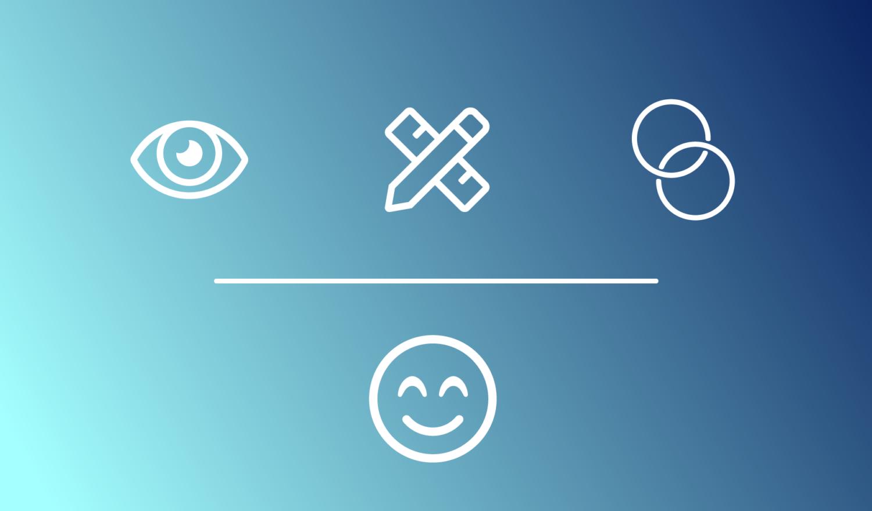 Logos für Product Discovery, Design und Scrum ergeben gute User Experience